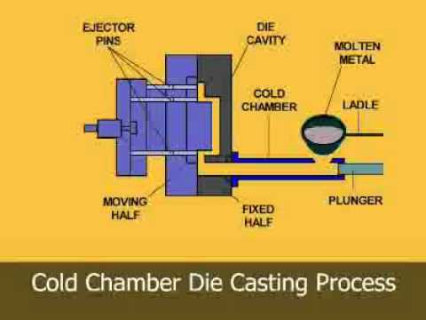 Cold Chamber Machines
