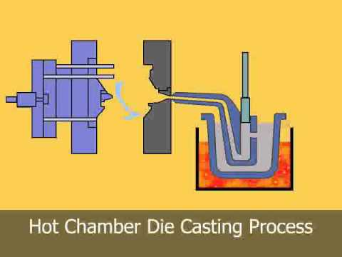 Hot Chamber Machines