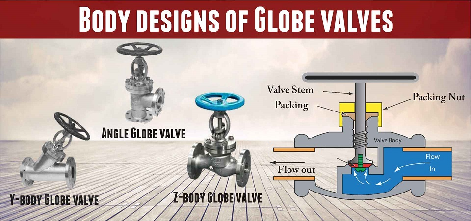 Body design of globe valves