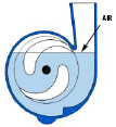 Centrifugal Pump Works B