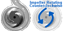 Impeller Rotating Counter Clockwise