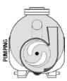 Self-priming Pump Works B