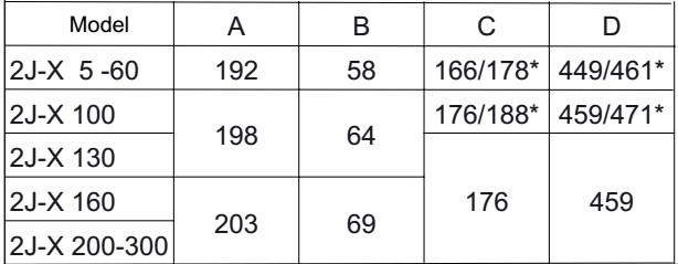 piston-metering-pump-5-lph-360-lph-8-bar-380-bar-0-37-kw-drawing-1