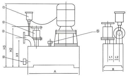 WFB Non Seal Self Operated Self-priming Pump Structure