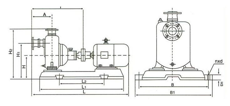 ZW self-priming Centrifugal Pump Structure
