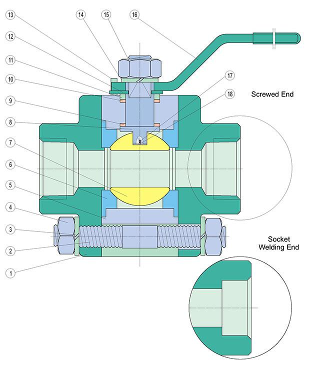 ASTM A105 3PC Forged Ball Valves Class 800/1500/2500 Drawing