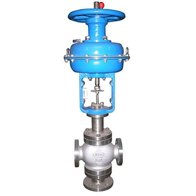 ZMAQ(X) 3 Way Pneumatic Diaphragm Control Valve, WCB, WCC, WC6