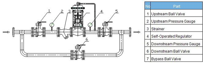ZZYP Self-operated Pressure Control Valve Working Principle-A