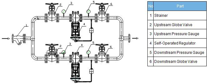 ZZYP Self-operated Pressure Control Valve Working Principle-D