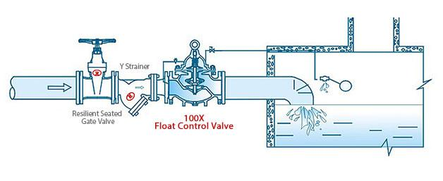 100X Float Water Level Control Valve Installation