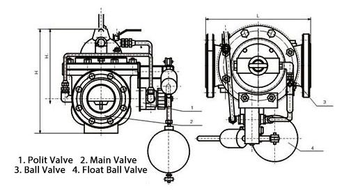 106X Solenoid Control Float & Lever Valve Dimensions