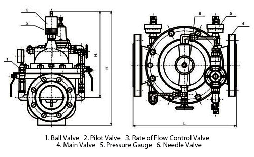 400X Flow Rate Control Valve Dimensions