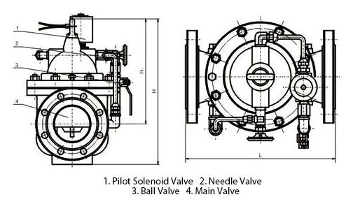 600X Solenoid Control Valve Dimensions