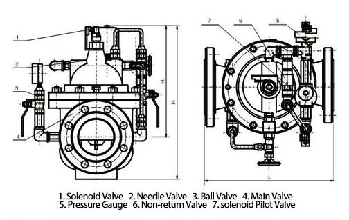 700X Pump Control Valve Dimensions