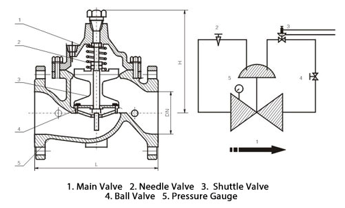 800X Differential Pressure Bypass Balance Valve Structure