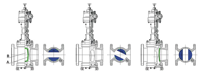 Orbit Plug Valve Open And Closed Position