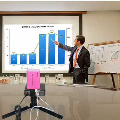 Smart LED Projector for Business