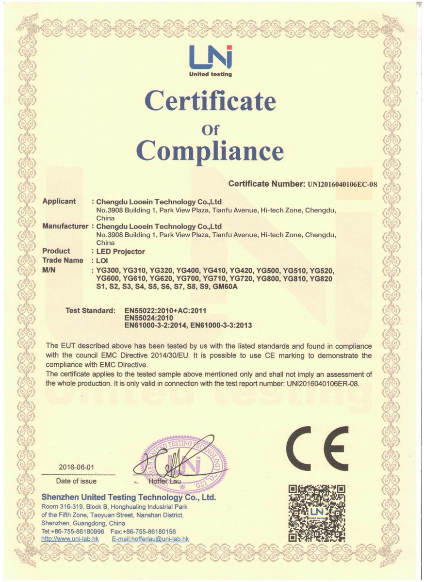 Certificates of CE