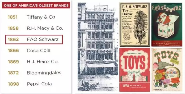 the top three America's oldest brands