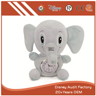 The Classification of Plush Toys' Materials