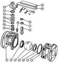 球阀的安装和维护方法