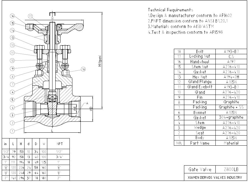 柔性楔形闸阀,ASTM A105N, 800磅,FNPT,富通端口,OS&Y