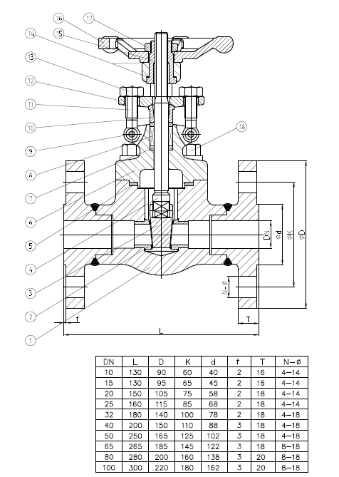 锻造不锈钢闸阀,PN25,F316,RF,DN10-DN100