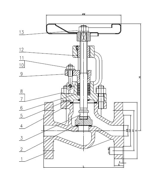 BS 1873锻钢截止阀,ASTM A105, DN50, PN25, RF