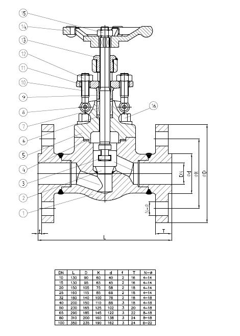 锻造钢OS&Y截止阀,碳钢,ASTM A105N, RF