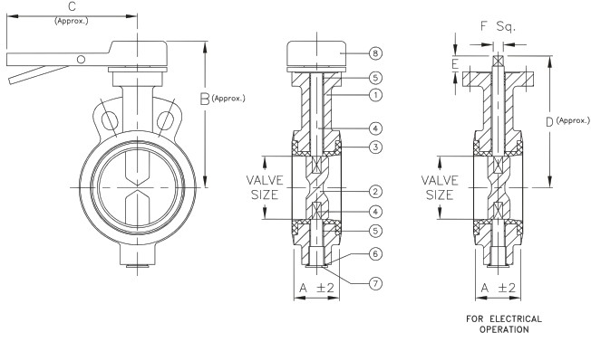 铸钢晶圆型蝶阀,2英寸,300级LB,杠杆
