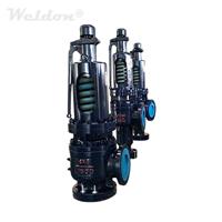 Importance and Load Bearing Analysis of Boiler sheri vis
