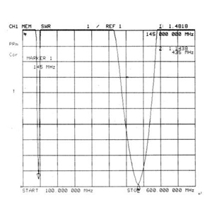 VHF & UHF Dual Band Ham Two Way Radio Antenna HYS-F10