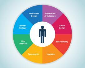 谷歌seo推广影响用户体验的因素