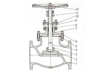 t-body construction globe valve