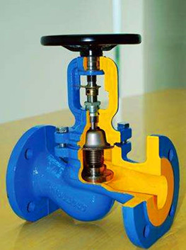 The features of a globe valve
