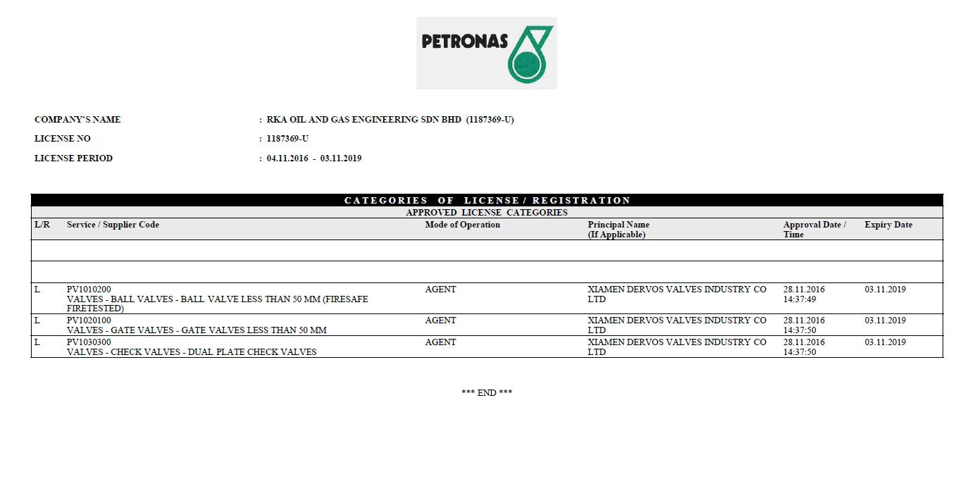 DERVOS Enters the Approved License Catalogs of PETRONAS