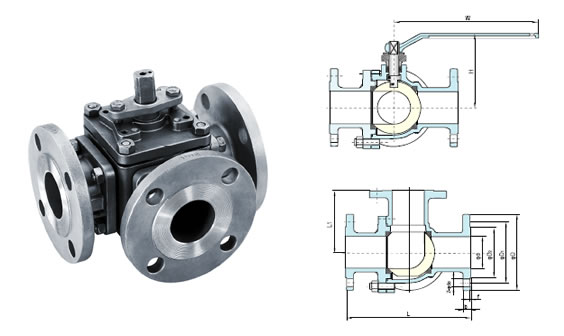 Three Way Ball Valve has Six Structural Characteristics