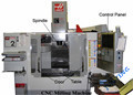Knowledge of CNC Machines