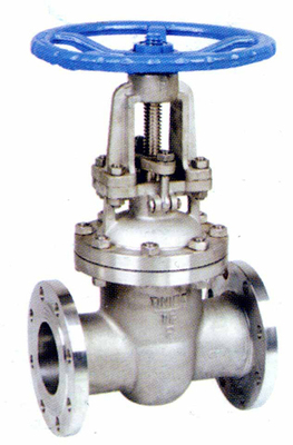Competition Structure and Countermeasures of  Gate Valve Industry