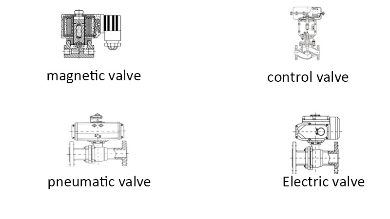 The Classification and Characteristics of Valve Actuator