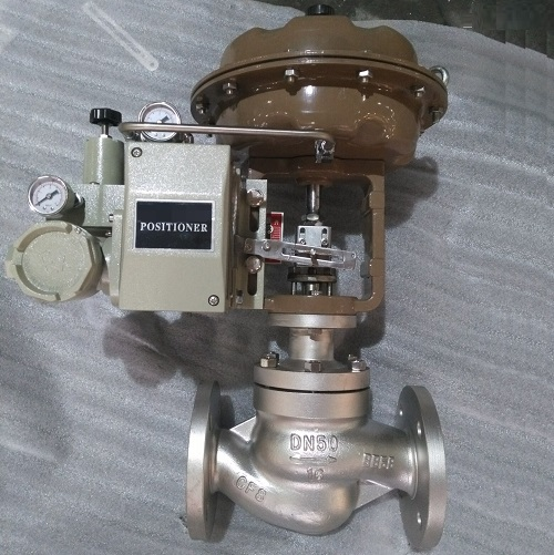 Control valve globe type with positioner for our client jonloo if this diameter is less than that of the connecting pipe the valve is known venturi style valve these valves rotary stem motion publicscrutiny Gallery