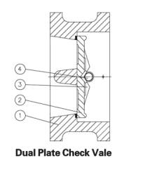 Drawing: Wafer Check sez vidio, API 594, API 6D